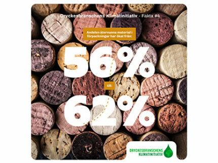 Vi i Dryckesbranschens Klimatinitiativ rapporterar våra utsläpp och åtgärder för klimatet.